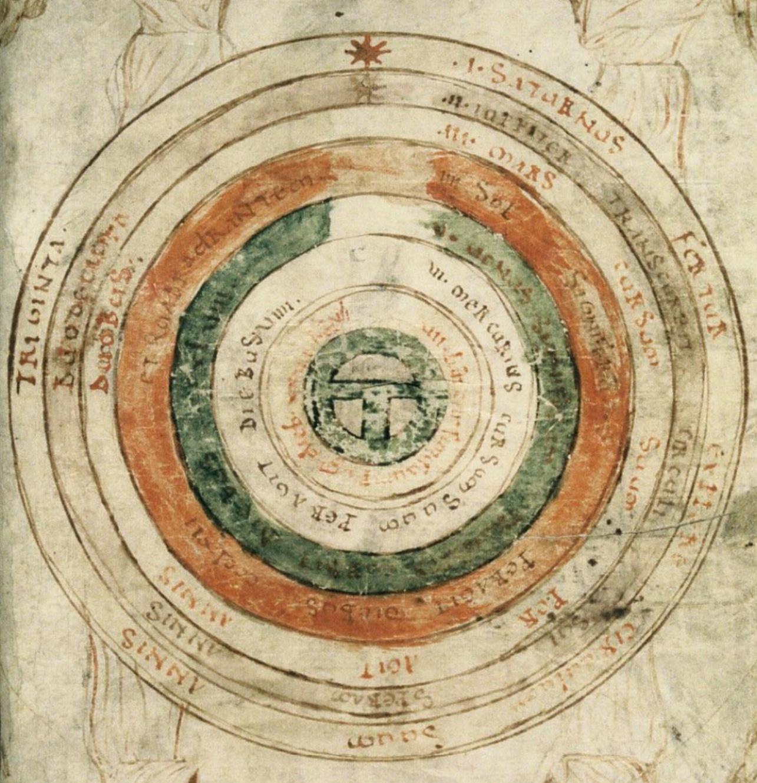 Calendar Era Mundi