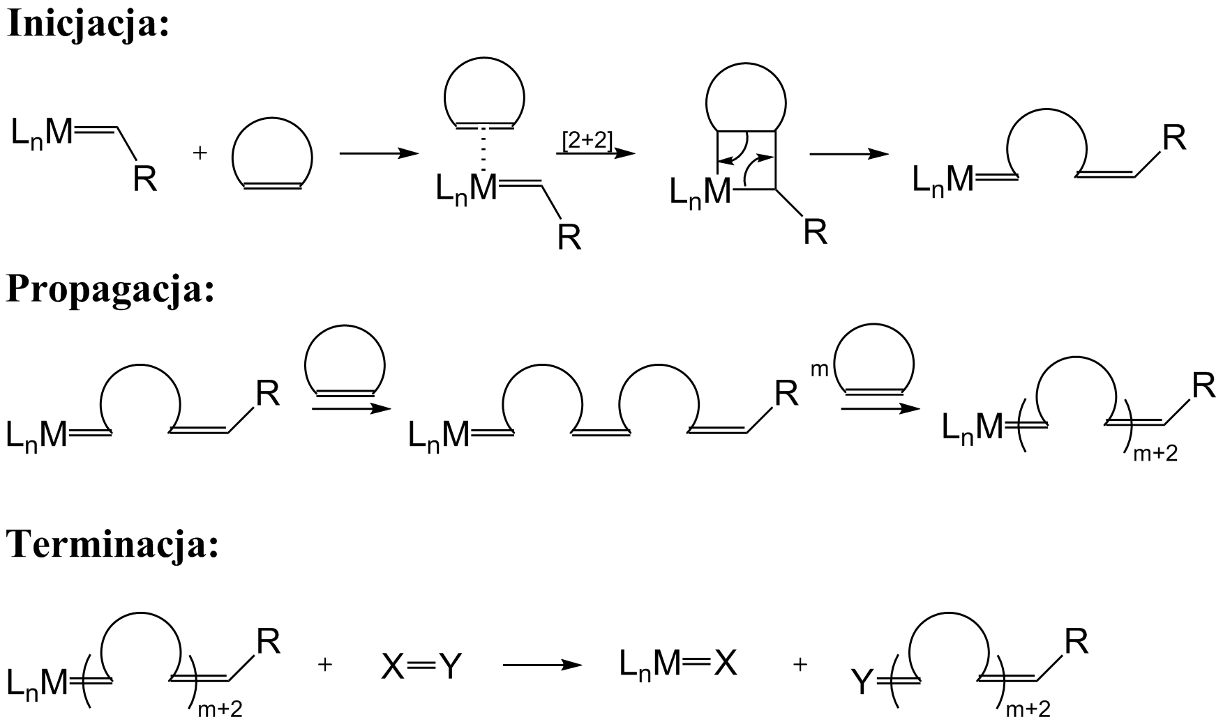 romp ring opening metathesis polymerization From epoxide to cyclodithiocarbonate telechelic polycyclooctene through chain -transfer ring-opening metathesis polymerization (romp): precursors to.