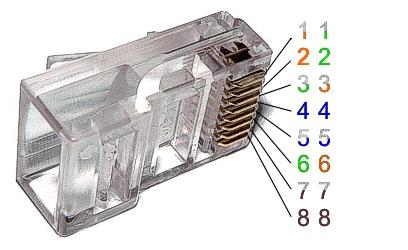Rj-45 pins.jpg