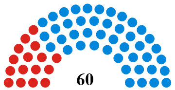 Westminster City Council Composition 2014.png