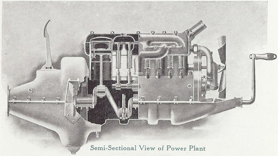 File:1909 Ford Catalog - Model T Power Plant - Semi-sectional.png -  Wikimedia Commons   Ford Model T Engine Diagram      - Wikimedia Commons