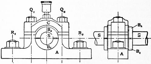 1911 Encyclopædia Britannica/Bearings - Wikisource, the free online