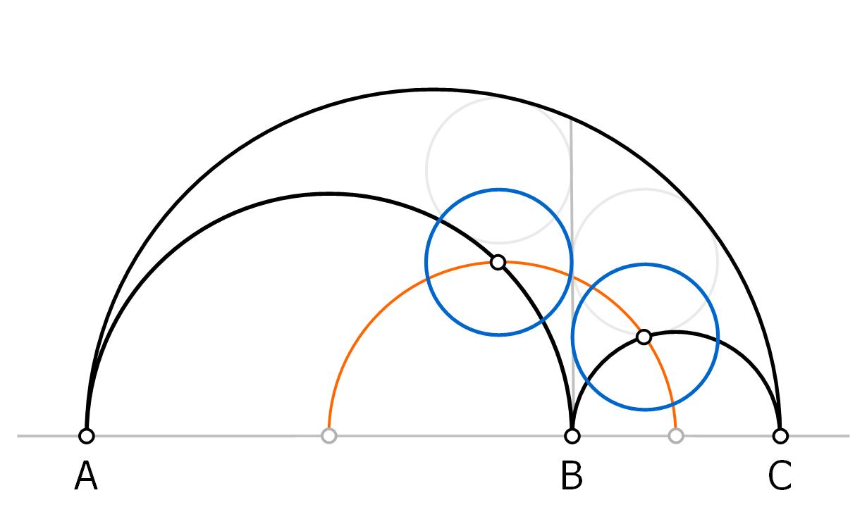 Semicircle Semicircle circles.png