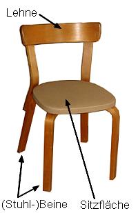 alvar aalto stuhl nr 69 1935. Black Bedroom Furniture Sets. Home Design Ideas