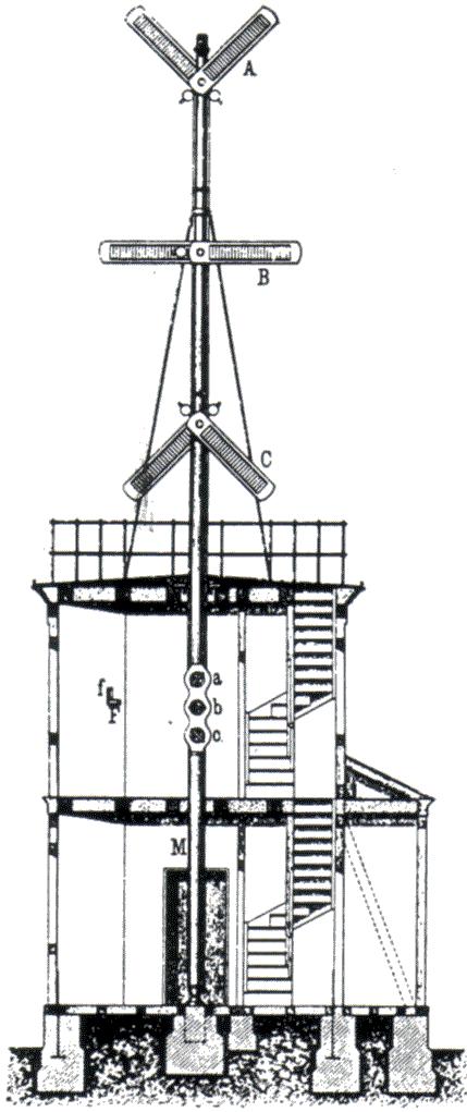 onstructionschematicofarussianopticaltelegraphoremaphorelinesemaphoretower,.1835