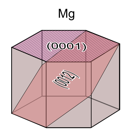 Magnesium's Anisotropy.PNG