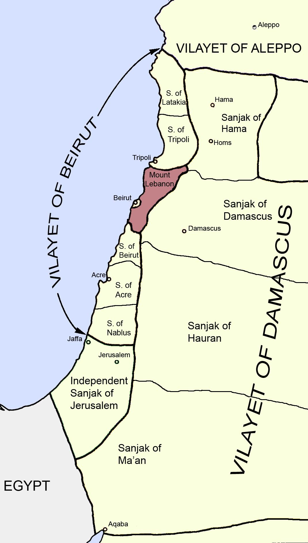 Mount Lebanon Mutasarrifate