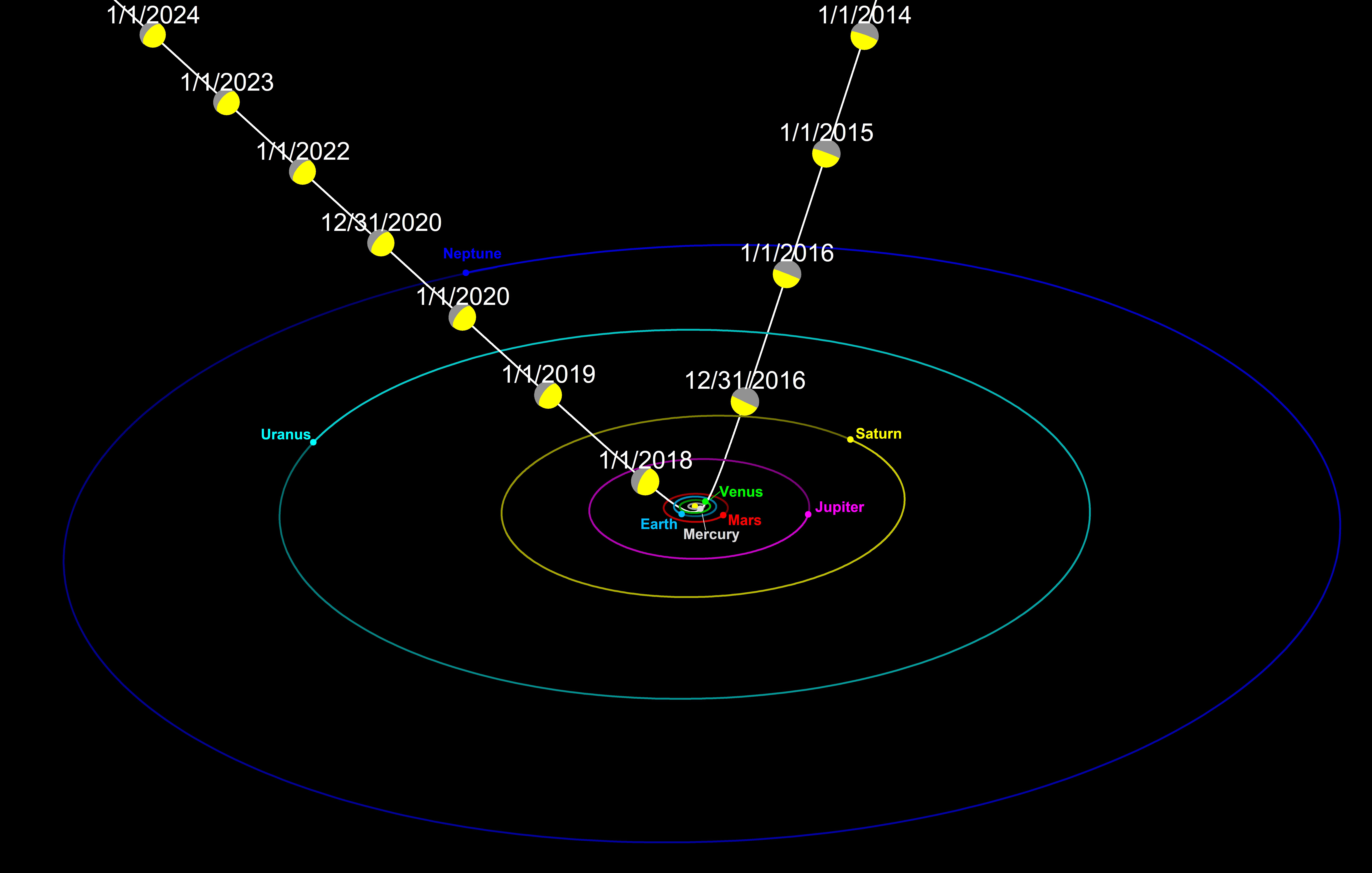 Interstellar object - Wikipedia