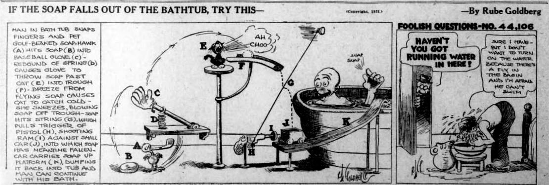 Rube Goldberg Cartoon, Duluth Herald, November 18, 1921