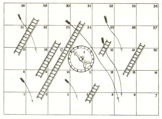 Printable Chutes And Ladders Game