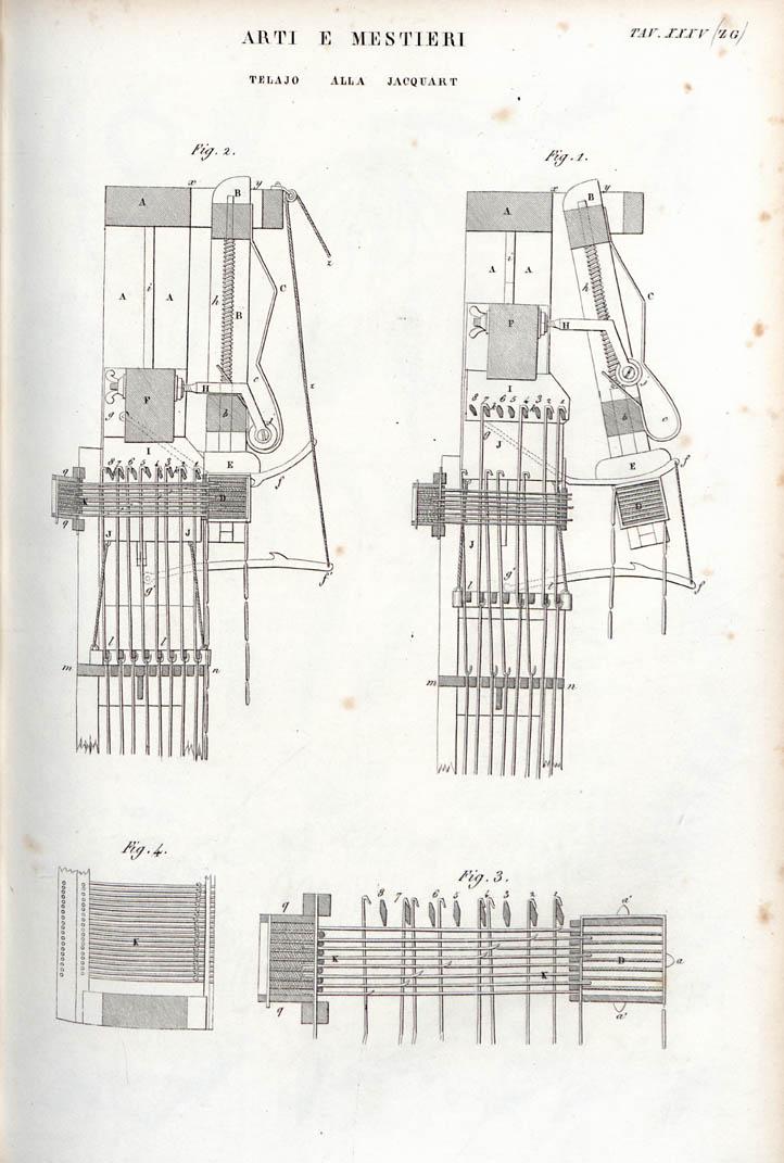 ジャカード織機, 1849