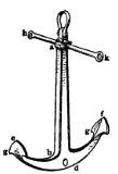 1911 Britannica - Anchor - Rodger.png
