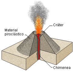 File:Cinder cone lmb.png - Wikimedia Commons
