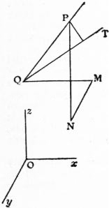 EB1911 - Geometry Fig. 60.jpg