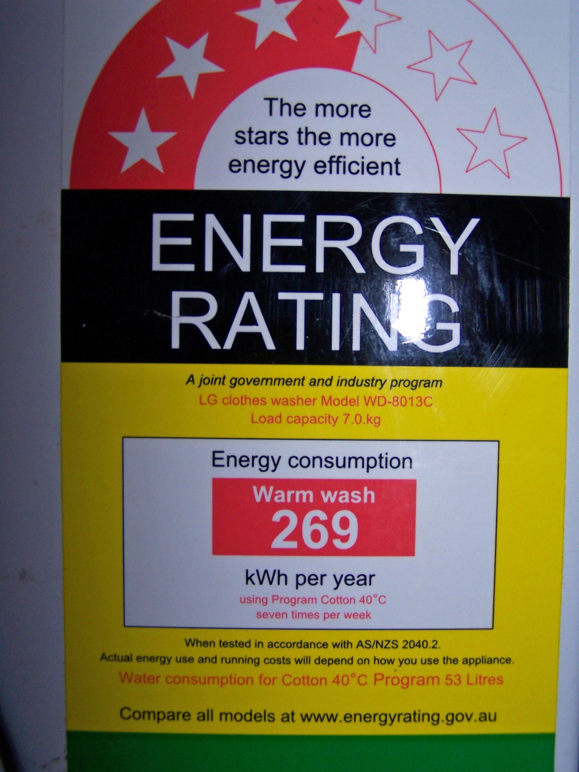 Classe di consumo energetico - Wikipedia