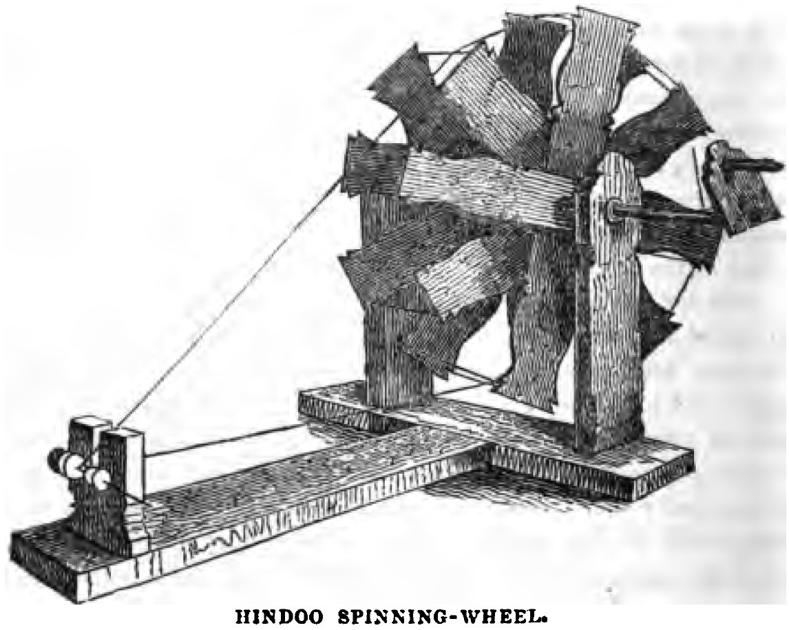 Yarn Spinning Machine Old Fashioned