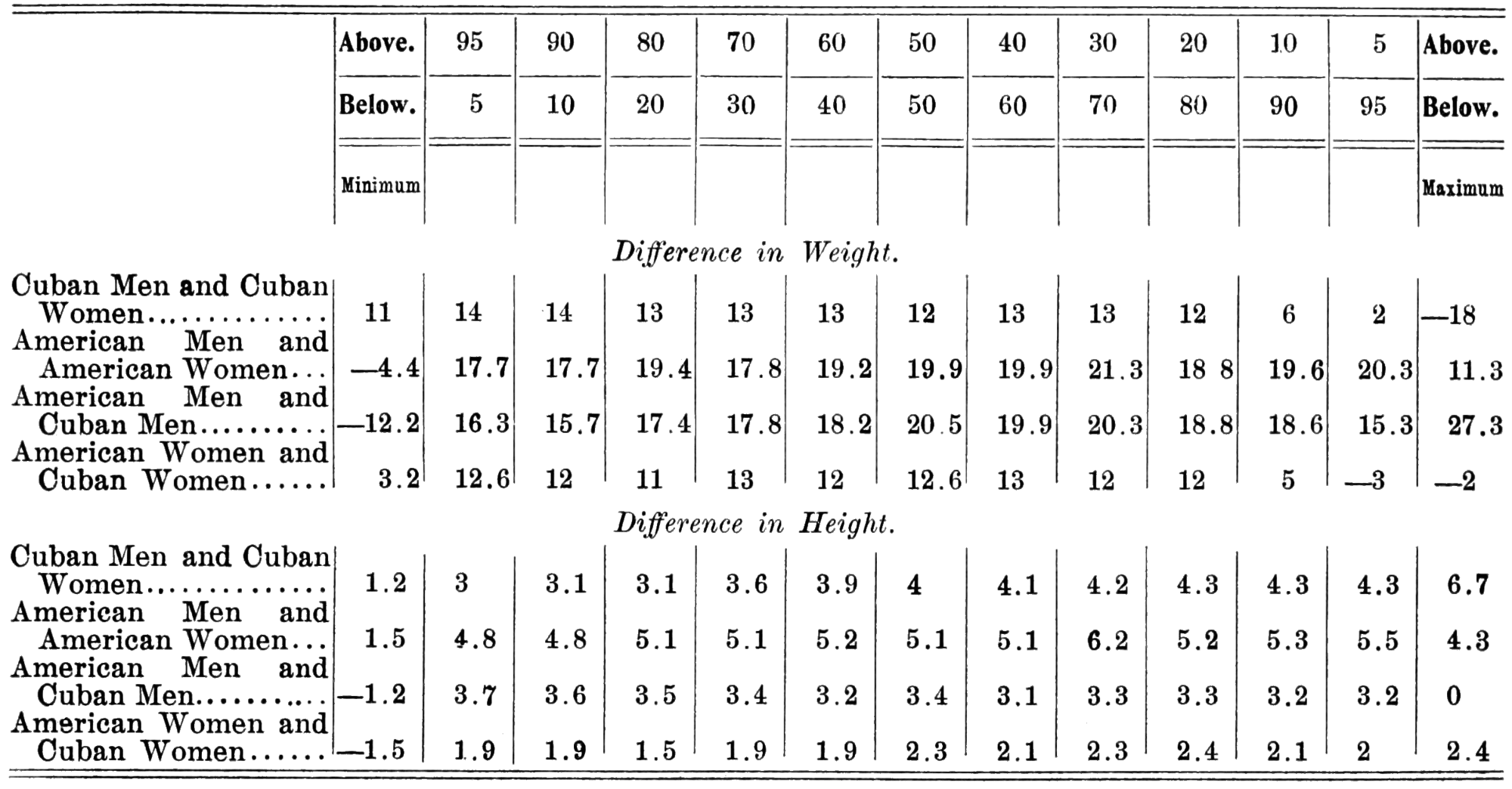 American Shoe Sizes To Inches