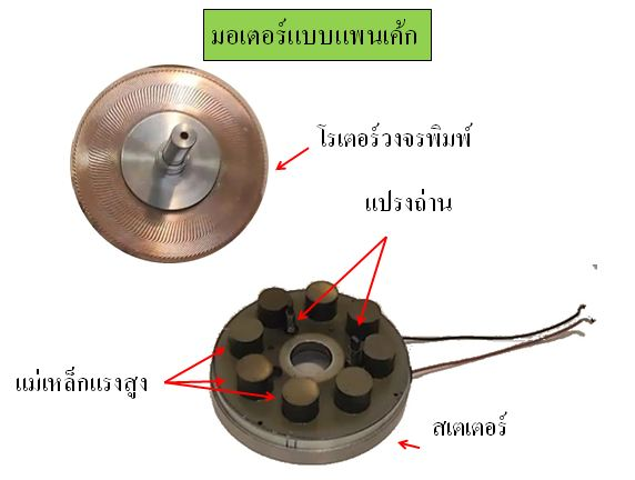 File Pancake Motor Sample Jpg Wikimedia Commons