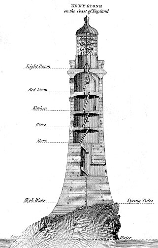 John Smeaton's rebuilt version of the Eddystone Lighthouse, 1759. This represented a great step forward in lighthouse design. - Lighthouse