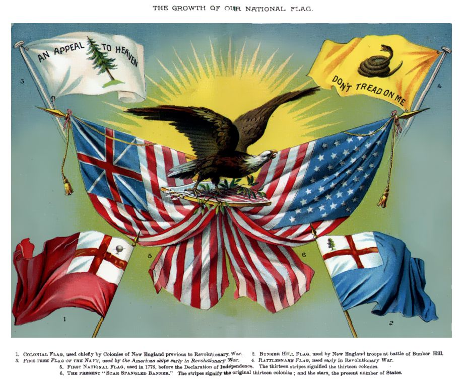 1885 History of US flags | By Illustration from High School text book, titled 'History of the US'