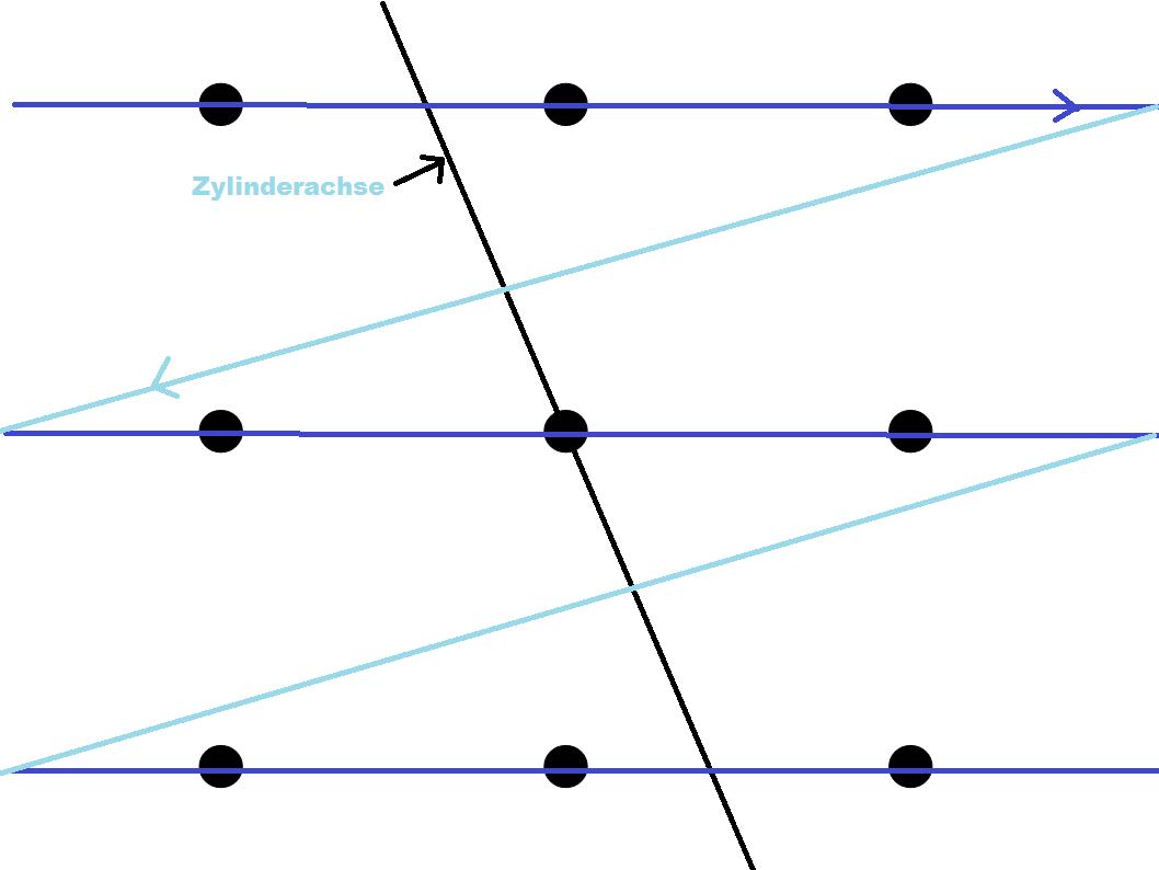 Neun Punkte Problem Wikipedia