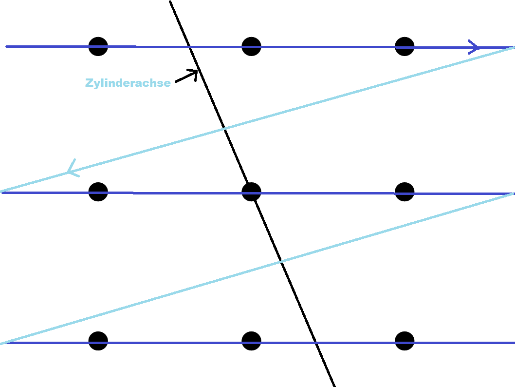Linien Ziehen Spiel