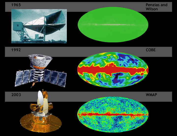 Qu'est ce que le Big Bang ? BigBangNoise