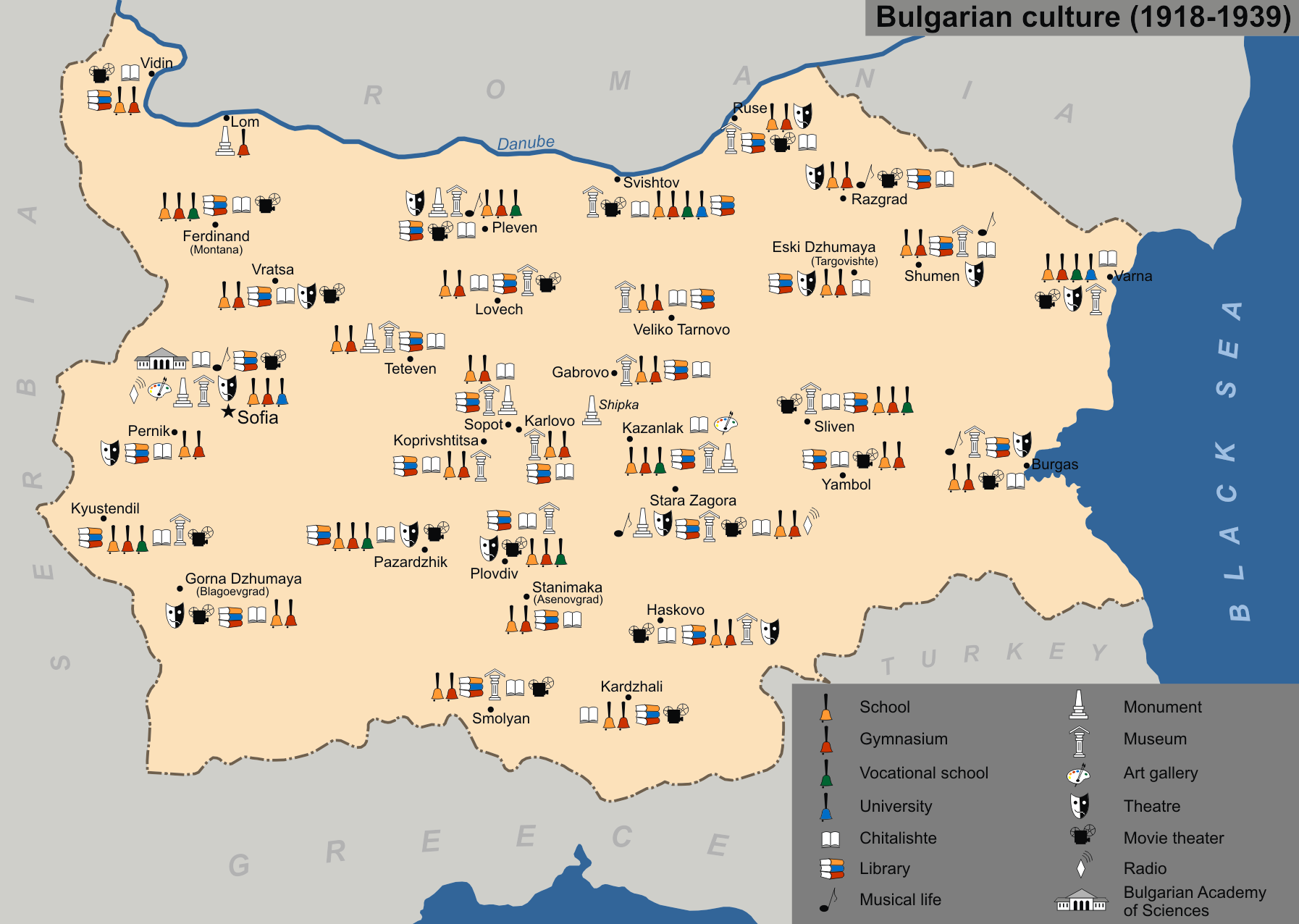 Bulgarian dating customs