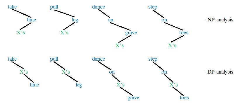 What does cya mean in slang