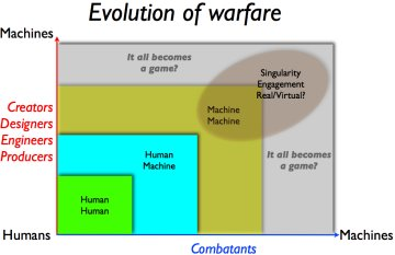 EvolutionOfWarfare.jpg