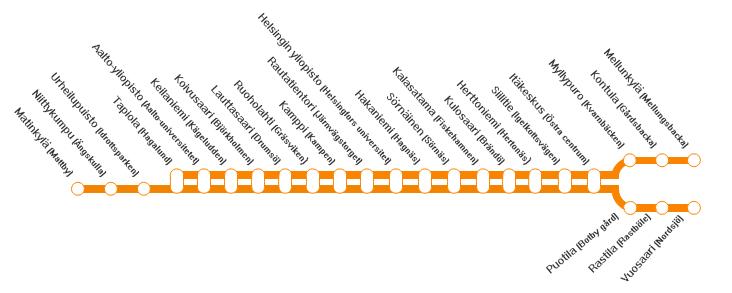 FileHelsinki metro map 2016png Wikimedia Commons
