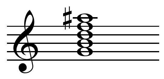 Dominant Seventh Sharp Ninth Chord Wikipedia