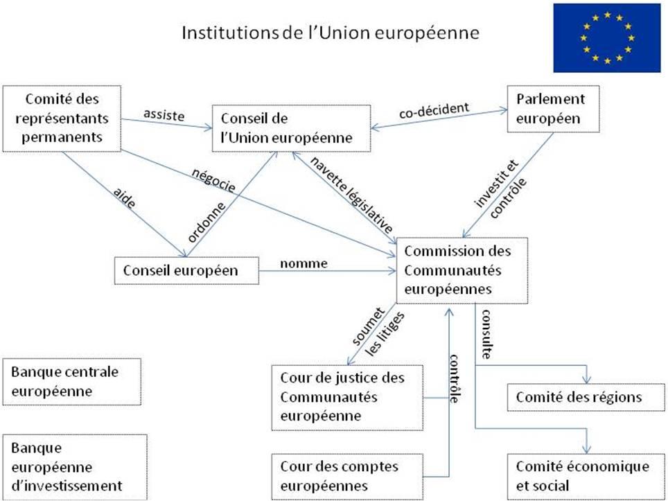 Commission De Recours Amiable De La Caf Adresse Pau
