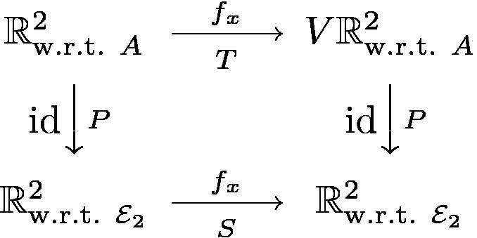 linear algebra equivalence