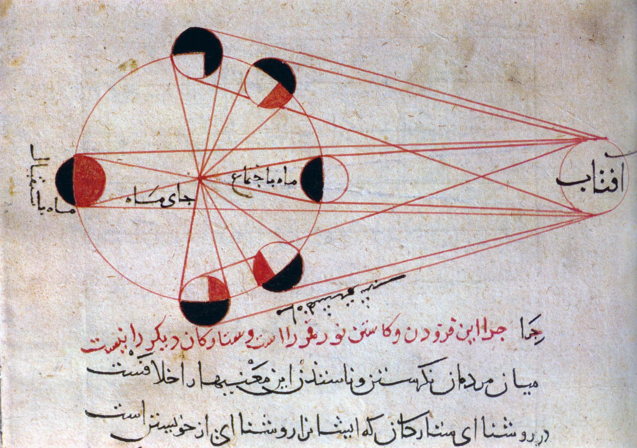islam mathematics and astronomy - photo #1