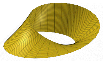 History of mobius strip