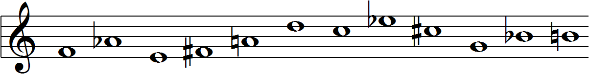 F, Ab, E, F#, A, D, C, Eb, C#, G, Bb, B