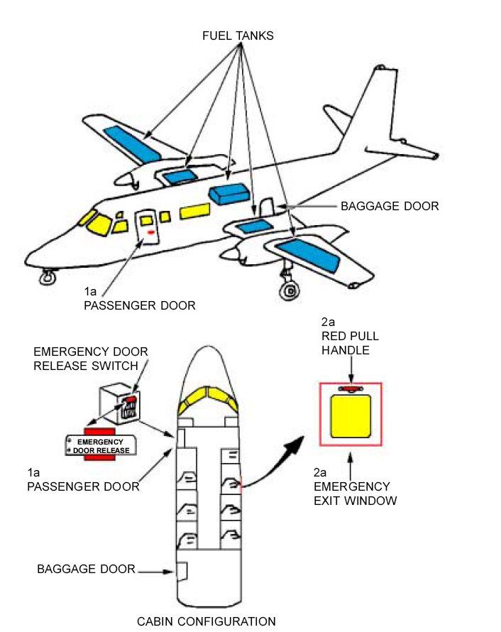 Filerockwell 690a Handling Instructions Usafg Wikimedia Commons