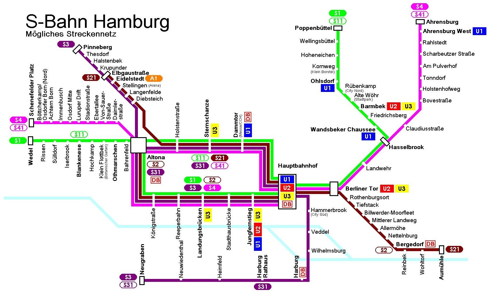 how to get to berlin bus station by s-bann