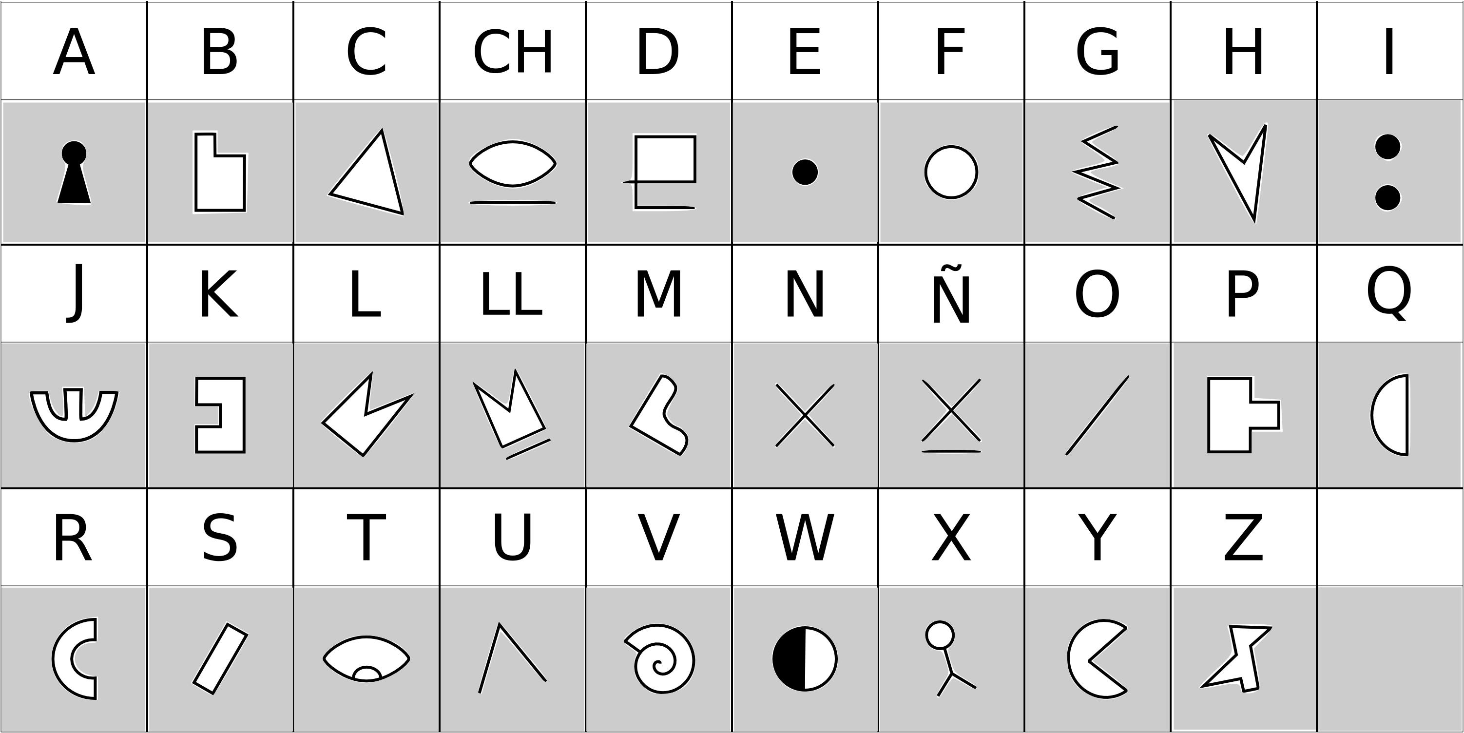 Alfabeto En Espanol