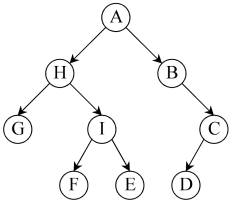 Binary_tree_%28letters%29.png