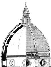 Bestand:Brunelleshi-and-Duomo-of-Florence.png