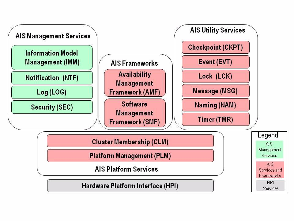 Application Interface Specification Wikipedia