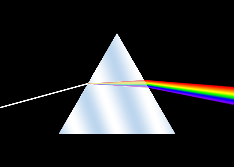 http://upload.wikimedia.org/wikipedia/commons/6/63/Dispersion_prism.jpg