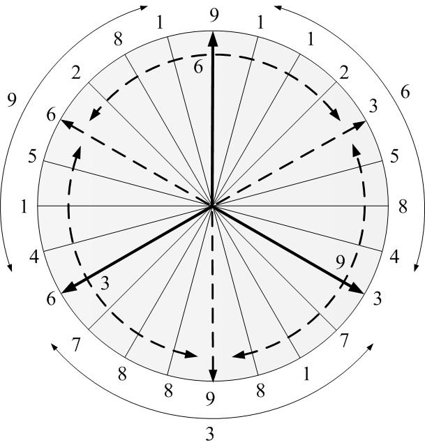 debussys use of the fibonacci sequence You might knew that the fibonacci sequence starts with 0 and 1 and the following number is the sum of the previous 2 every time you go further in the sequence, the ratio of two consecutive numbers be nearer to the golden ratio (phi.