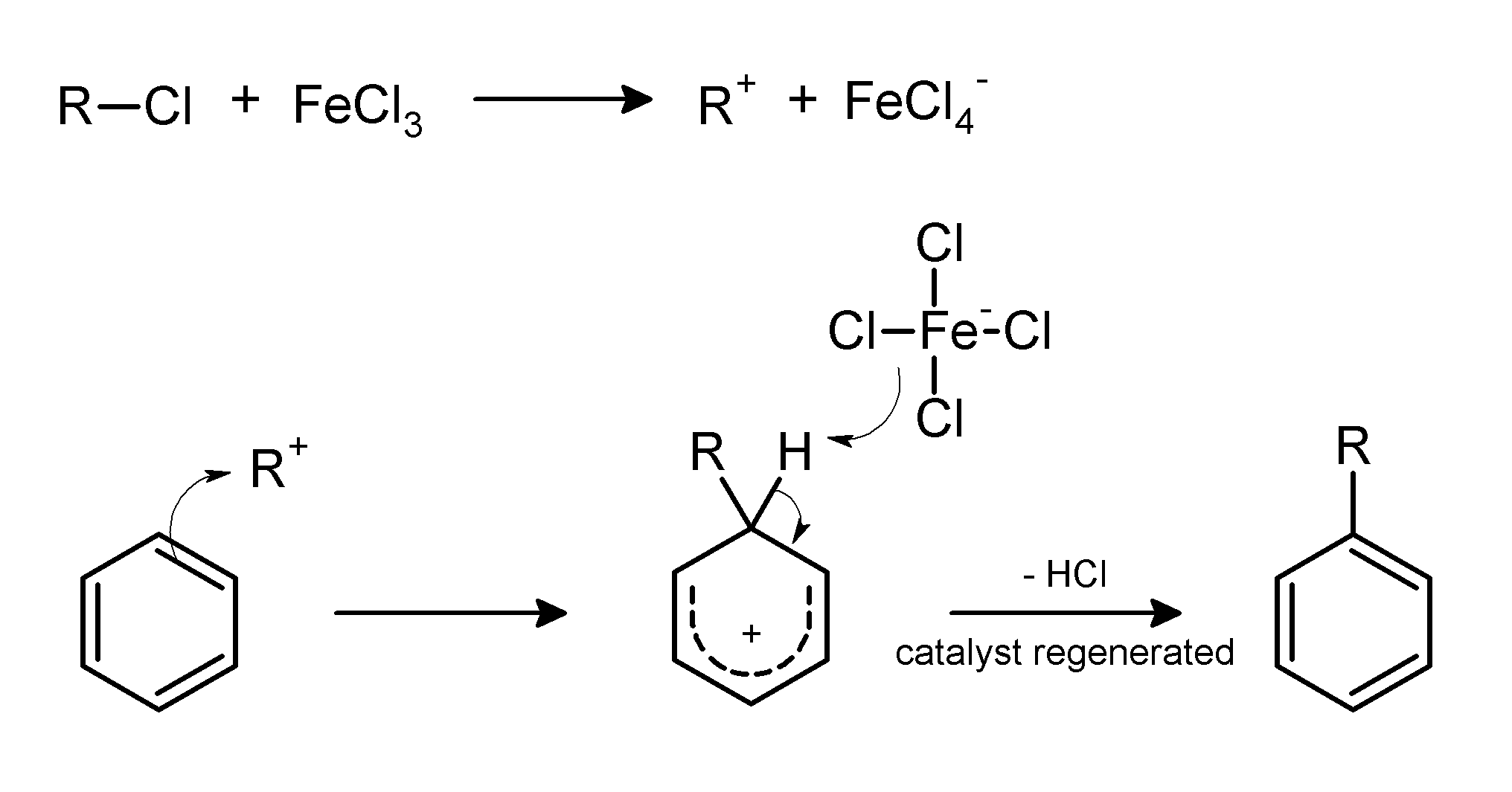 Friedel Crafts Acylation Of Benzene With Benzoyl Chloride