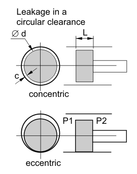 Hydraulic clearance - Wikipedia