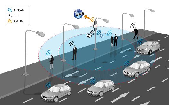 Wireless Infrastructure Market in http://360marketupdates.com
