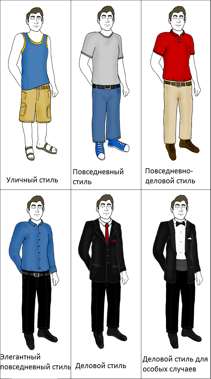 Different dress code styles