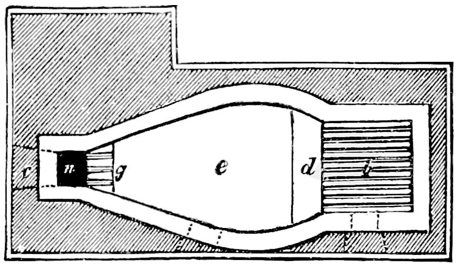 PSM V38 D344 Plan of an early puddling furnace.jpg